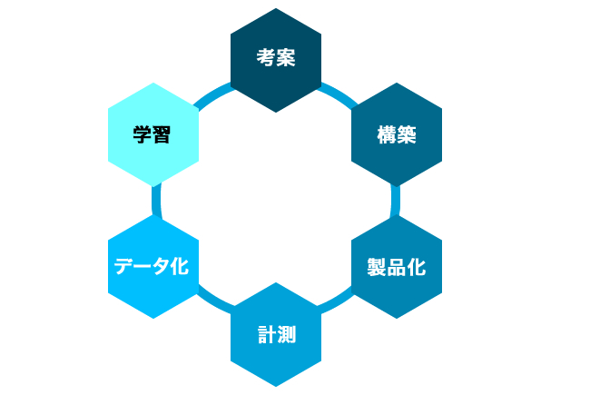 blog-0730-02